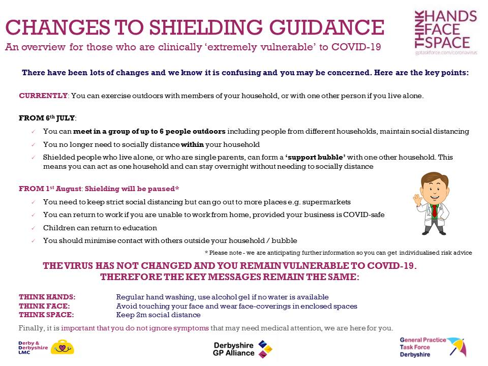 Shielding Advice